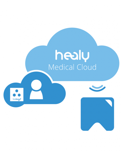 healy-medical-cloud-image